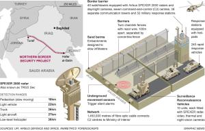 Saudi Wall